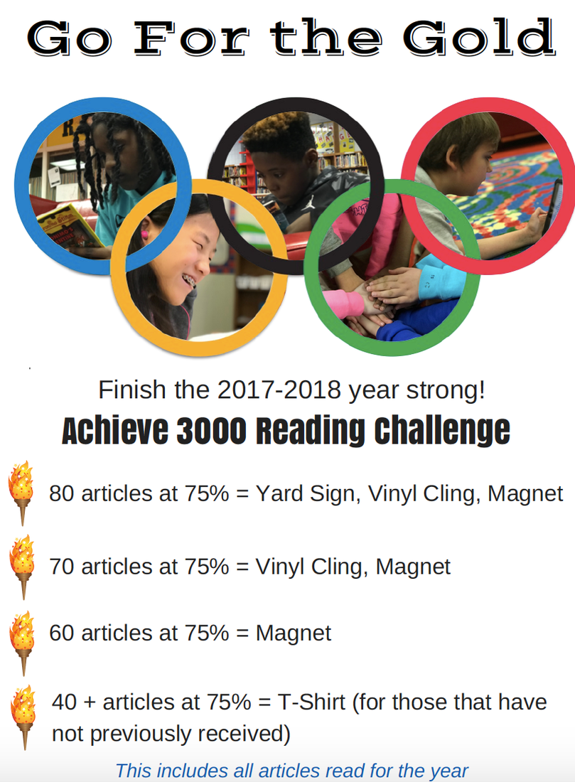 Achieve 3000 District Rewards