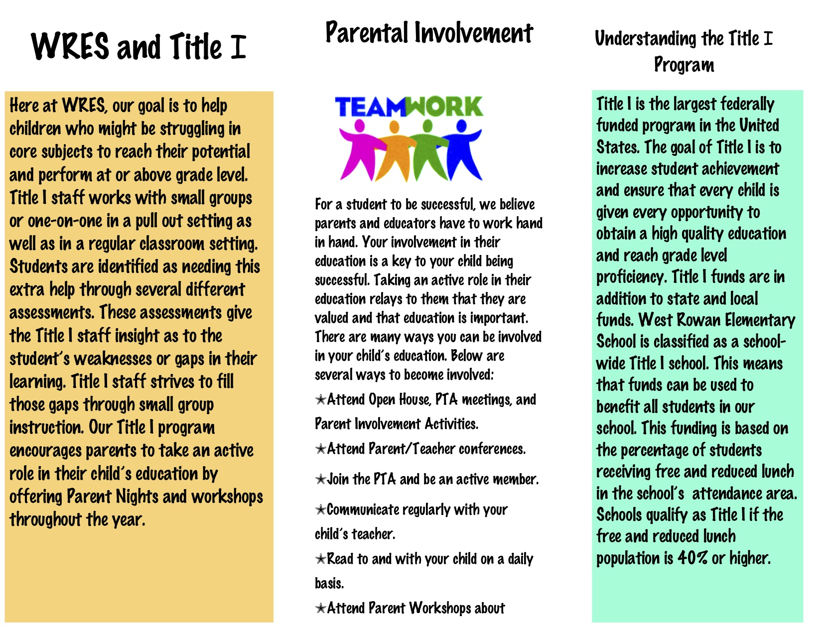 Title 1 Brochure Page 2